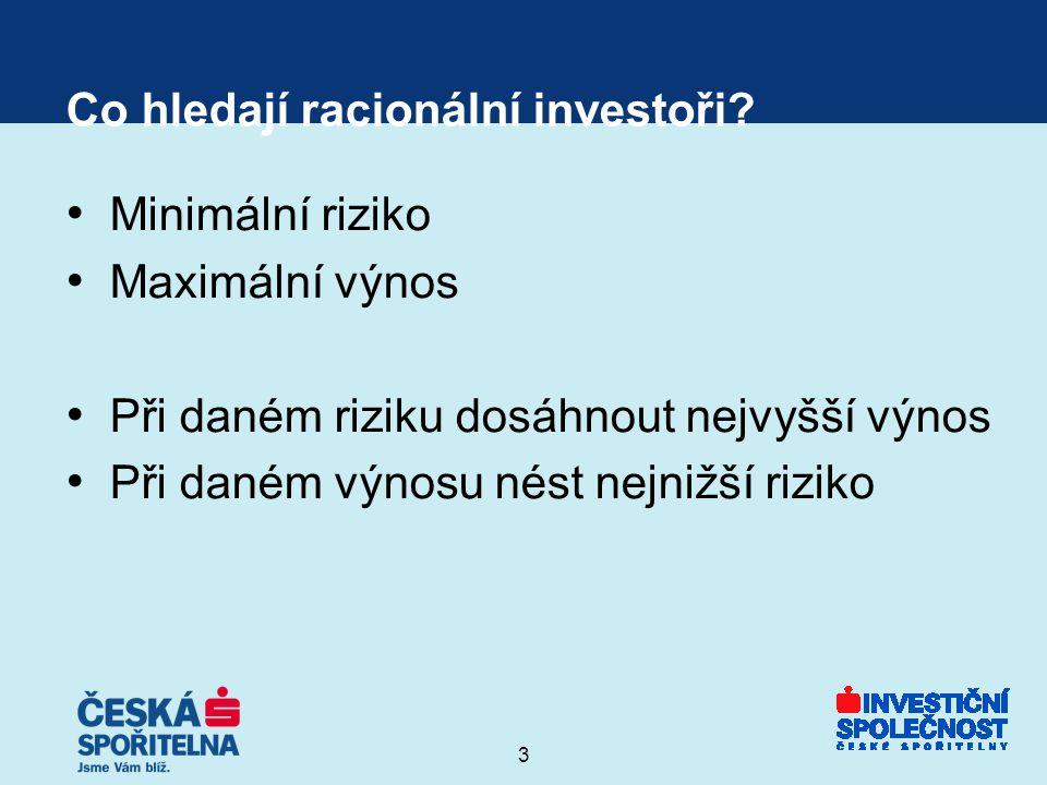 3 Co hledají racionální investoři? Minimální riziko Maximální výnos Při daném riziku dosáhnout nejvyšší výnos Při daném výnosu nést nejnižší riziko