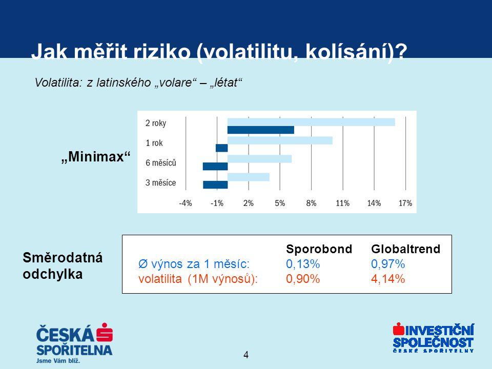 """4 Jak měřit riziko (volatilitu, kolísání)? Sporobond Ø výnos za 1 měsíc: 0,13% volatilita(1M výnosů):0,90% Globaltrend 0,97% 4,14% """"Minimax"""" Volatilit"""