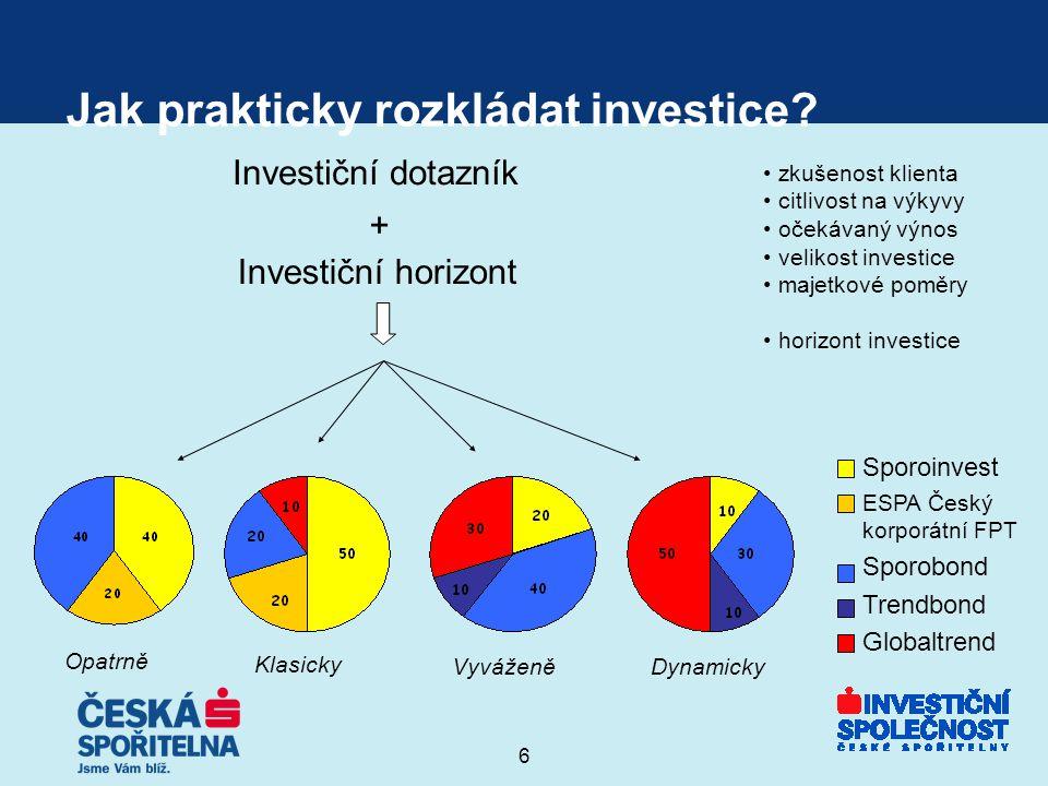 6 Jak prakticky rozkládat investice? zkušenost klienta citlivost na výkyvy očekávaný výnos velikost investice majetkové poměry horizont investice Inve