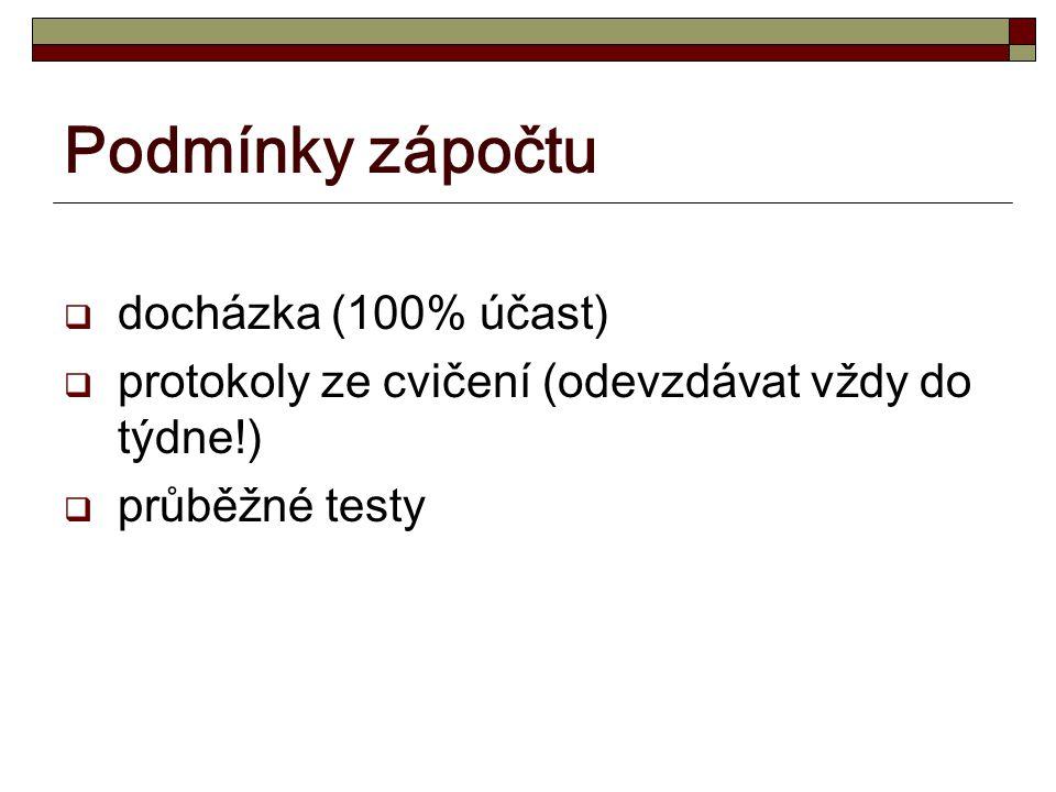 IV.k. % II.k. % I.k. % III.k. %