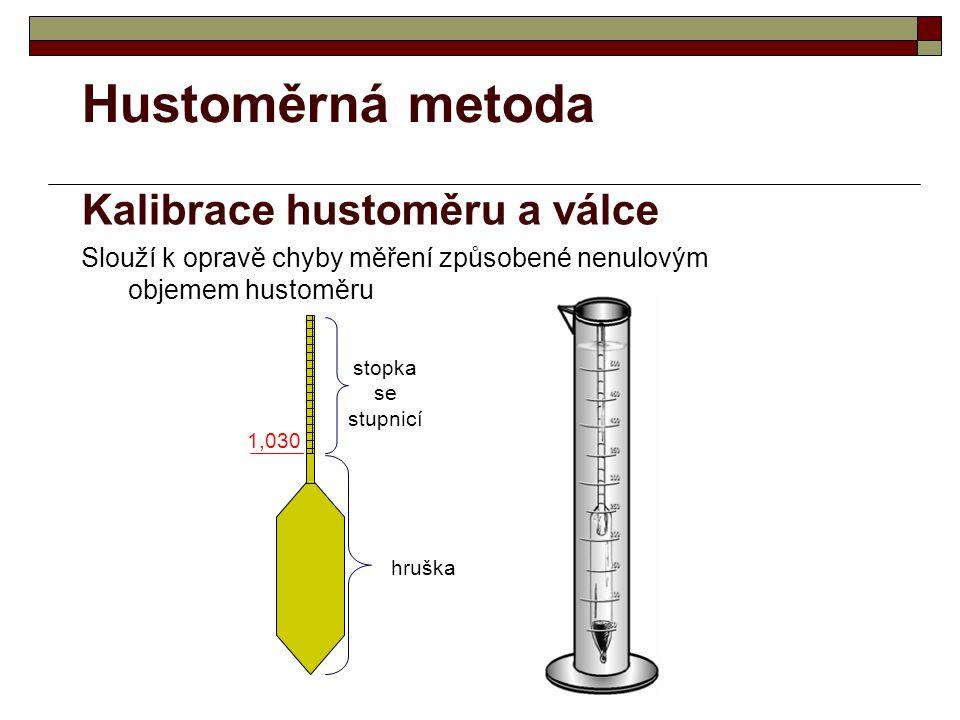 Hustoměrná metoda Kalibrace hustoměru a válce Slouží k opravě chyby měření způsobené nenulovým objemem hustoměru stopka se stupnicí hruška 1,030