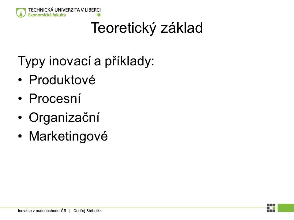 Inovace v maloobchodu ČR | Ondřej Stěhulka Teoretický základ Typy inovací a příklady: Produktové Procesní Organizační Marketingové