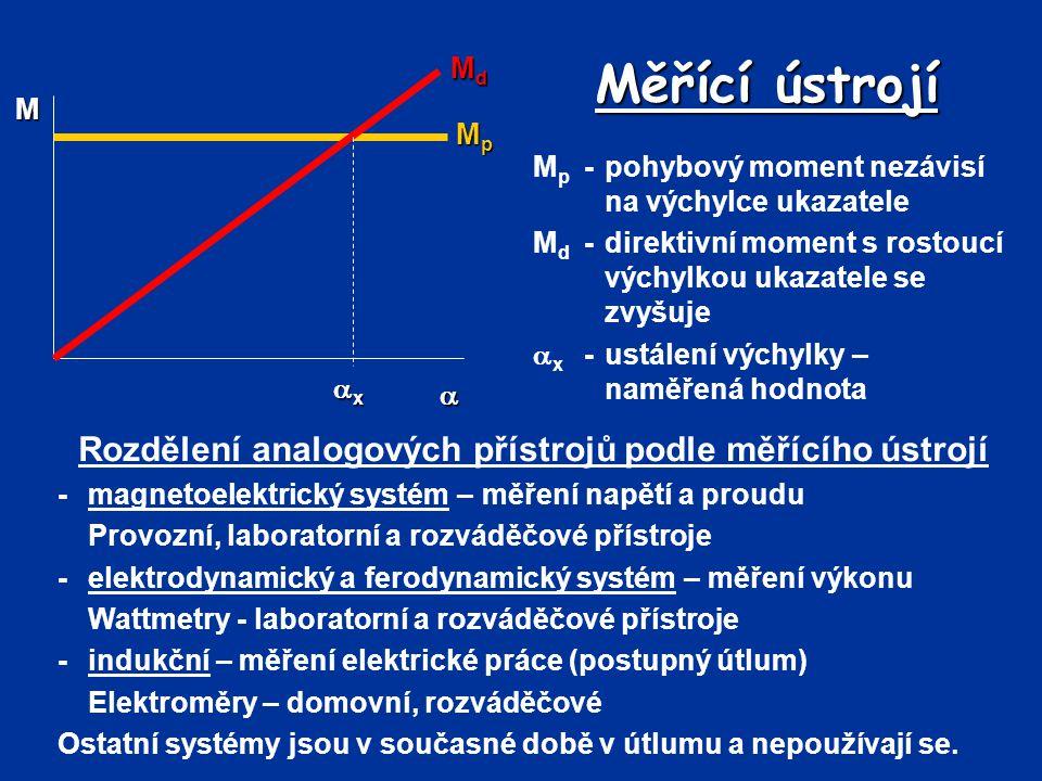 Měřící ústrojí M p -pohybový moment nezávisí na výchylce ukazatele M d -direktivní moment s rostoucí výchylkou ukazatele se zvyšuje  x -ustálení vých