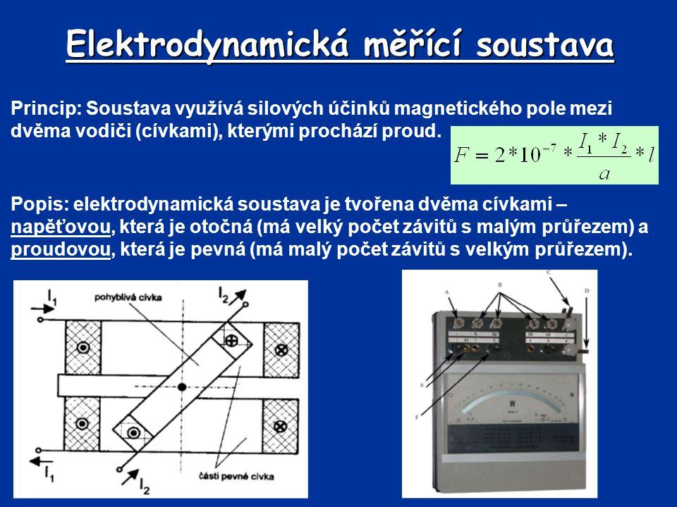 Elektrodynamická měřící soustava Princip: Soustava využívá silových účinků magnetického pole mezi dvěma vodiči (cívkami), kterými prochází proud. Popi