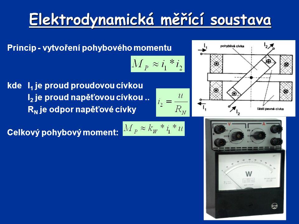 Elektrodynamická měřící soustava Princip - vytvoření pohybového momentu kde I 1 je proud proudovou cívkou I 2 je proud napěťovou cívkou.. R N je odpor