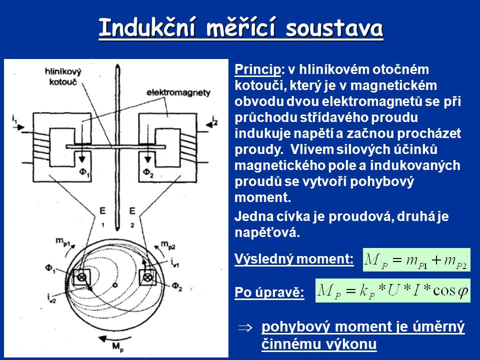 Indukční měřící soustava Princip: v hliníkovém otočném kotouči, který je v magnetickém obvodu dvou elektromagnetů se při průchodu střídavého proudu in