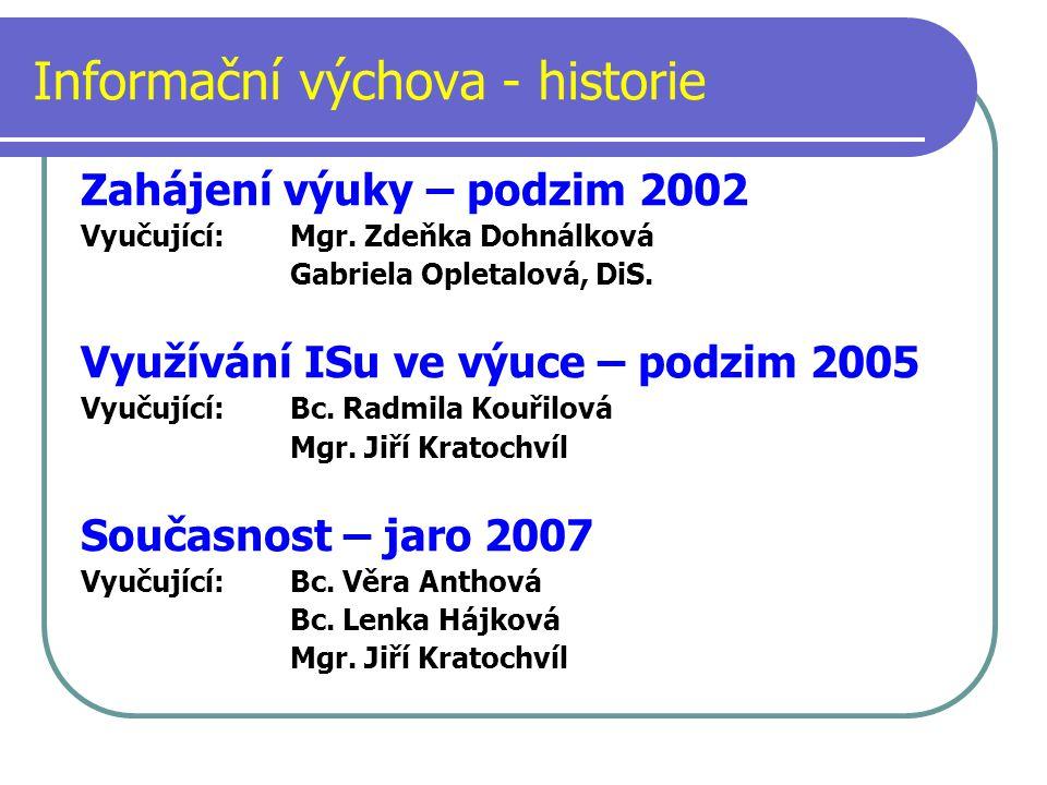 Informační výchova - historie Zahájení výuky – podzim 2002 Vyučující:Mgr. Zdeňka Dohnálková Gabriela Opletalová, DiS. Využívání ISu ve výuce – podzim