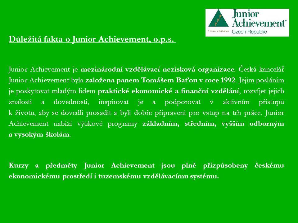 Junior Achievement je mezinárodní vzdělávací nezisková organizace.