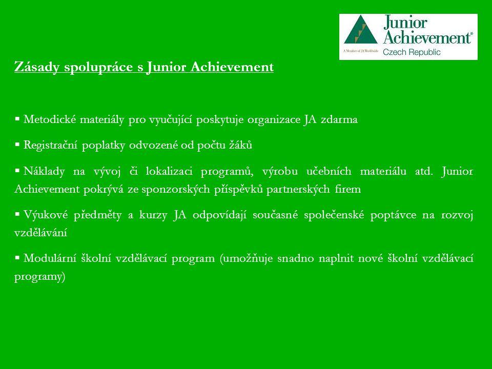Zásady spolupráce s Junior Achievement  Metodické materiály pro vyučující poskytuje organizace JA zdarma  Registrační poplatky odvozené od počtu žáků  Náklady na vývoj či lokalizaci programů, výrobu učebních materiálu atd.