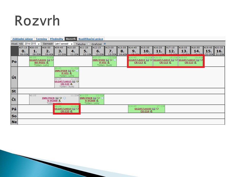  LA015 – Informatika pro lázeňství 1.Informační systémy, základní pojmy 2.