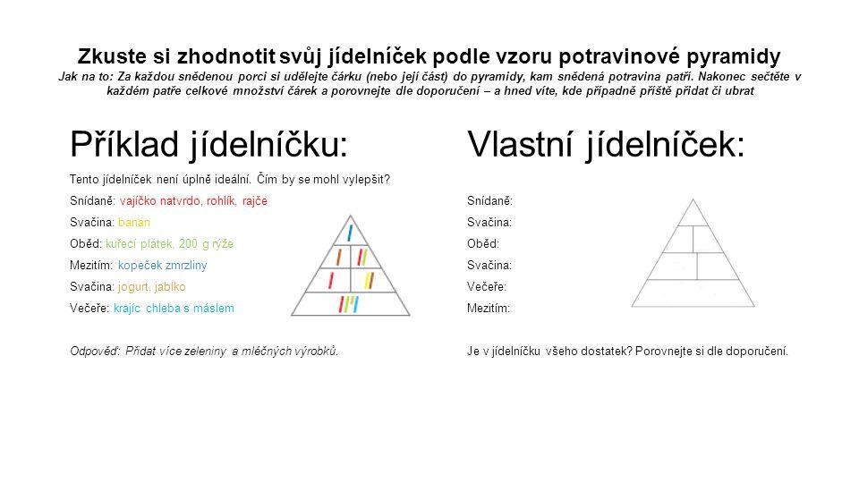 Zkuste si zhodnotit svůj jídelníček podle vzoru potravinové pyramidy Jak na to: Za každou snědenou porci si udělejte čárku (nebo její část) do pyramidy, kam snědená potravina patří.