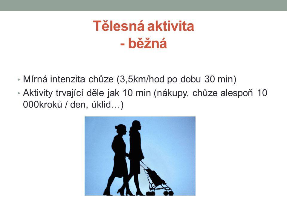 Tělesná aktivita - běžná Mírná intenzita chůze (3,5km/hod po dobu 30 min) Aktivity trvající děle jak 10 min (nákupy, chůze alespoň 10 000kroků / den,
