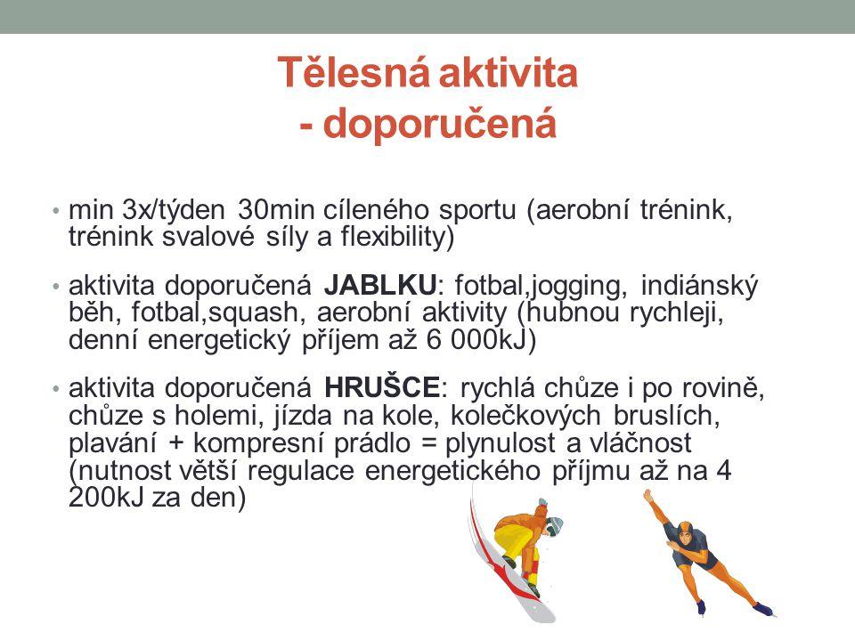 Tělesná aktivita - doporučená min 3x/týden 30min cíleného sportu (aerobní trénink, trénink svalové síly a flexibility) aktivita doporučená JABLKU: fot