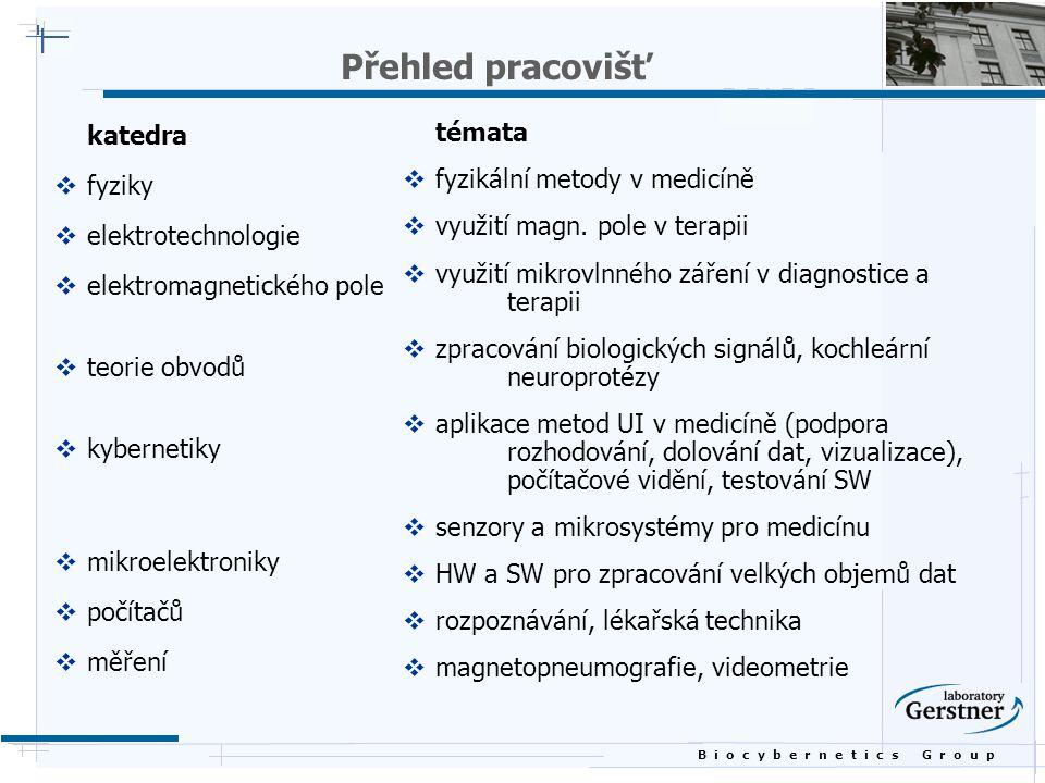 """B i o c y b e r n e t i c s G r o u p Výzkum  Výzkumný záměr """"Transdisciplinární výzkum v oblasti biomedicínského inženýrství  Předzpracování, vizualizace a vyhodnocování lékařských dat a informací – využití metod UI  Zpracování EKG, EEG, očních pohybů  Dvoustranné mezinárodní projekty  TU Zittau – 2001 - 2003  Univerzita Maribor – od r."""