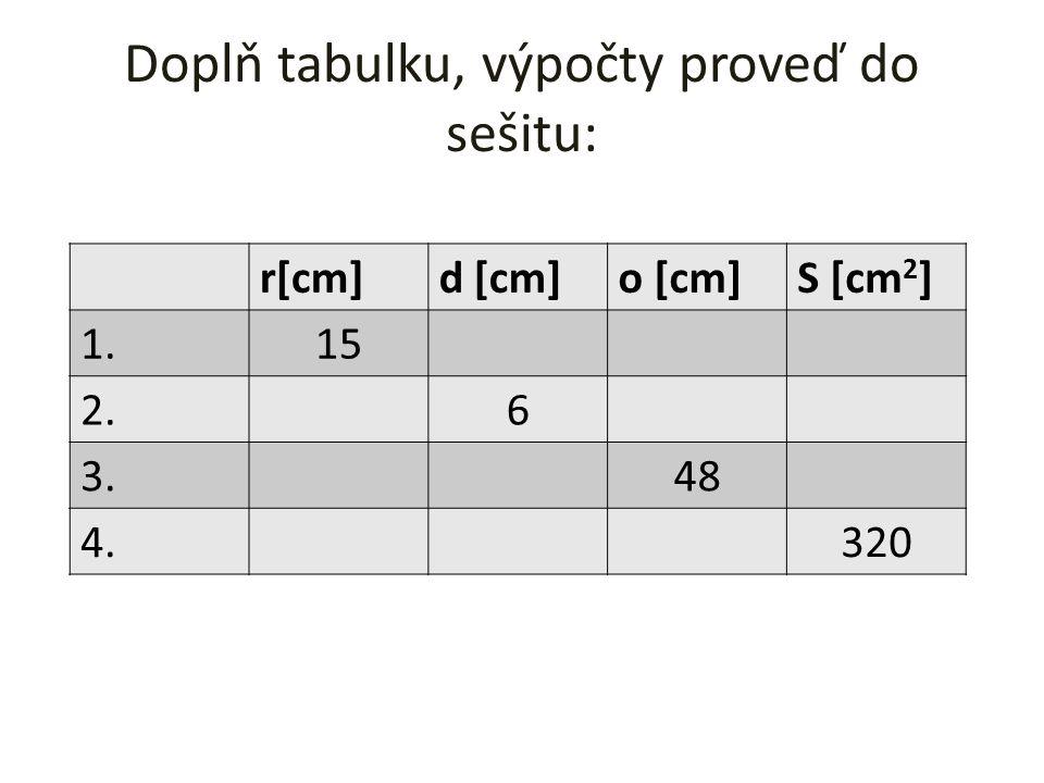 Doplň tabulku, výpočty proveď do sešitu: r[cm]d [cm]o [cm]S [cm 2 ] 1.15 2.6 3.48 4.320