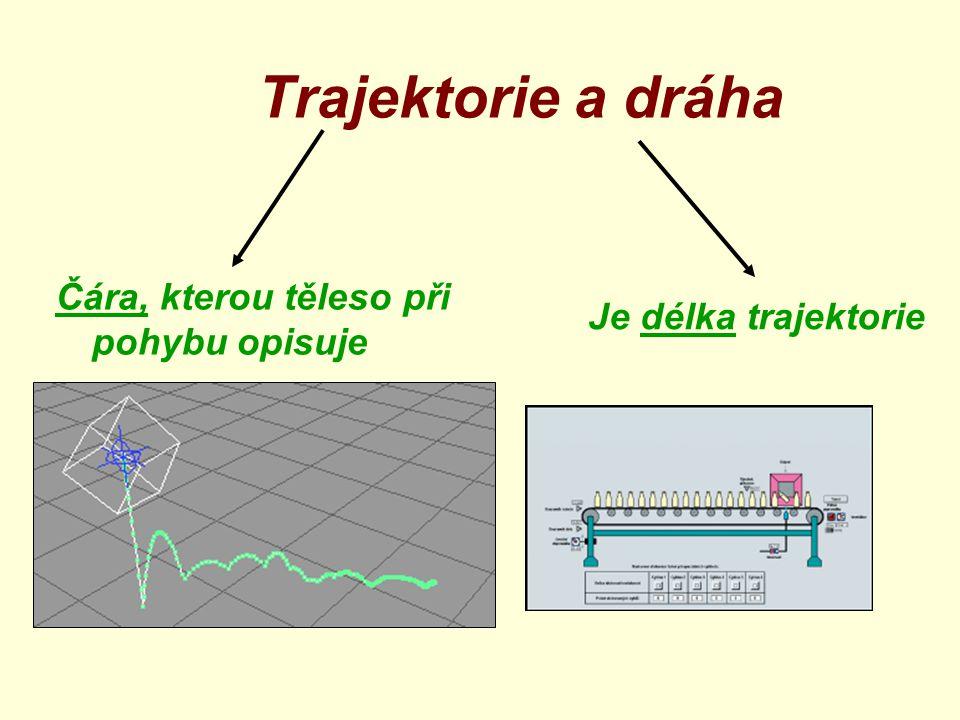 Trajektorie a dráha Čára, kterou těleso při pohybu opisuje Je délka trajektorie