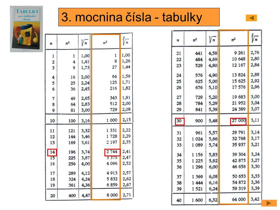 3. mocnina čísla - tabulky
