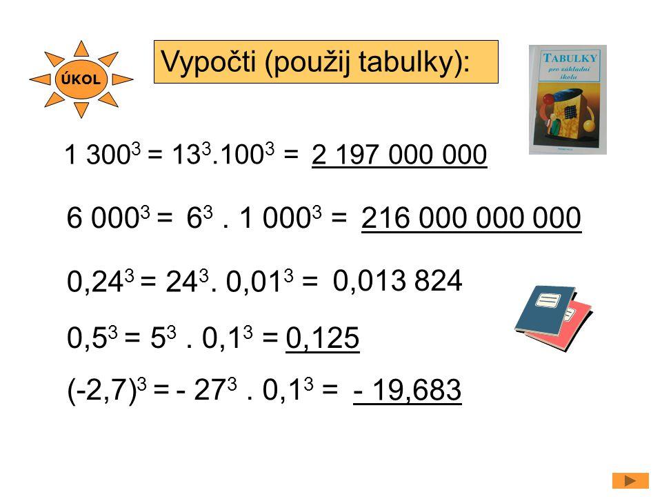 1 300 3 = 0,24 3 = Vypočti (použij tabulky): 13 3.100 3 = 2 197 000 000 24 3. 0,01 3 = 0,013 824 6 3. 1 000 3 =6 000 3 =216 000 000 000 5 3. 0,1 3 =0,