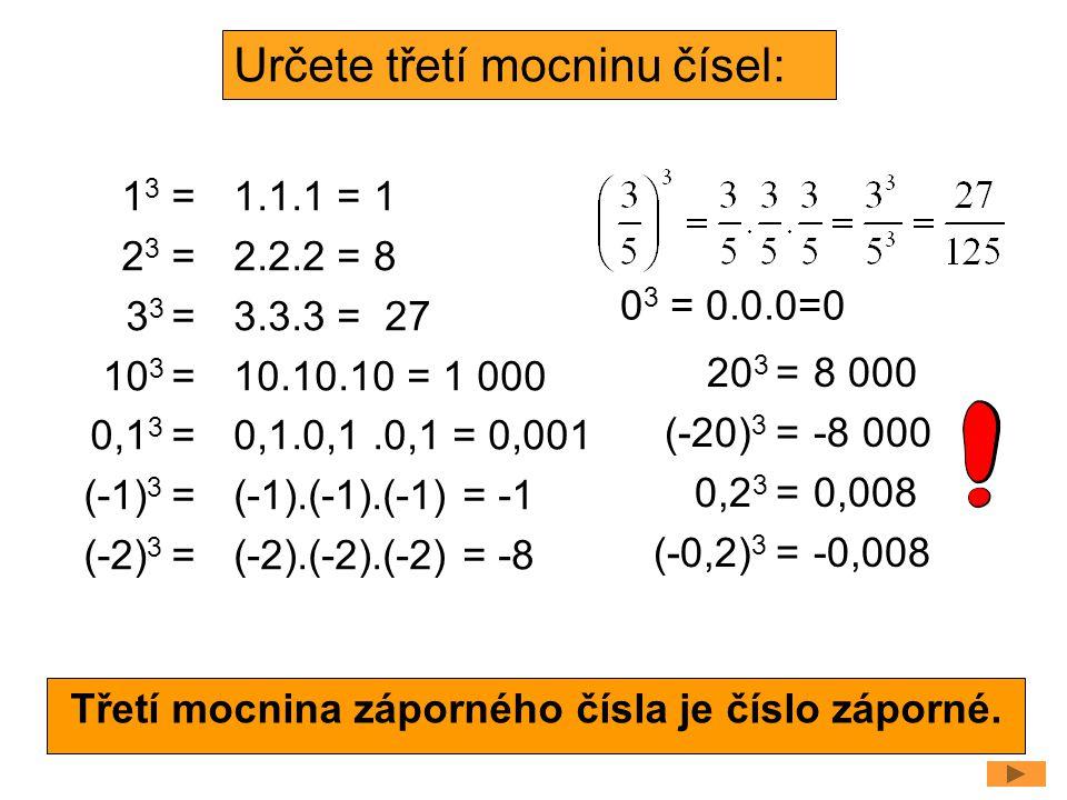 Vypočítej: 10 3 = 100 3 = 1 000 3 = 1 000 1 000 000 1 000 000 000 0,1 3 = 0,01 3 = 0,001 3 = 0,001 0,000 001 0,000 000 001 Trojnásobný počet nul Trojnásobný počet desetinných míst Zapamatuj: Třetí mocnina 200 3 =0,2 3 =8 000 0000,008