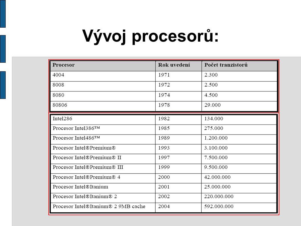 Vývoj procesorů: