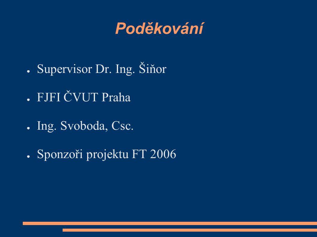 Poděkování ● Supervisor Dr. Ing. Šiňor ● FJFI ČVUT Praha ● Ing. Svoboda, Csc. ● Sponzoři projektu FT 2006