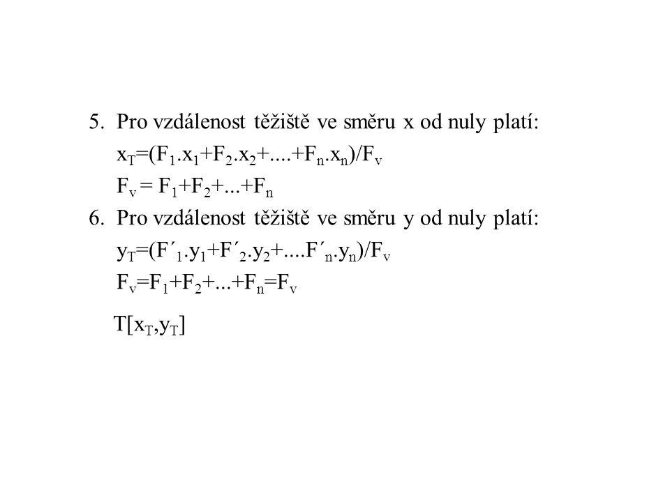 5. Pro vzdálenost těžiště ve směru x od nuly platí: x T =(F 1.x 1 +F 2.x 2 +....+F n.x n )/F v F v = F 1 +F 2 +...+F n 6. Pro vzdálenost těžiště ve sm