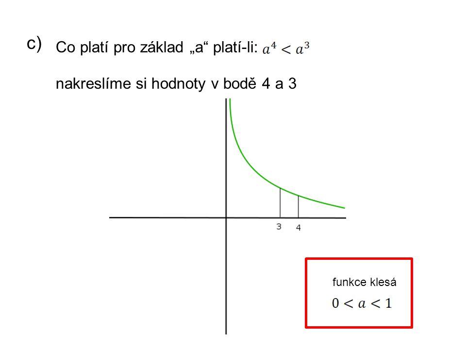 """d) Co platí pro základ """"a platí-li: přepíšeme a zakreslíme funkce roste"""