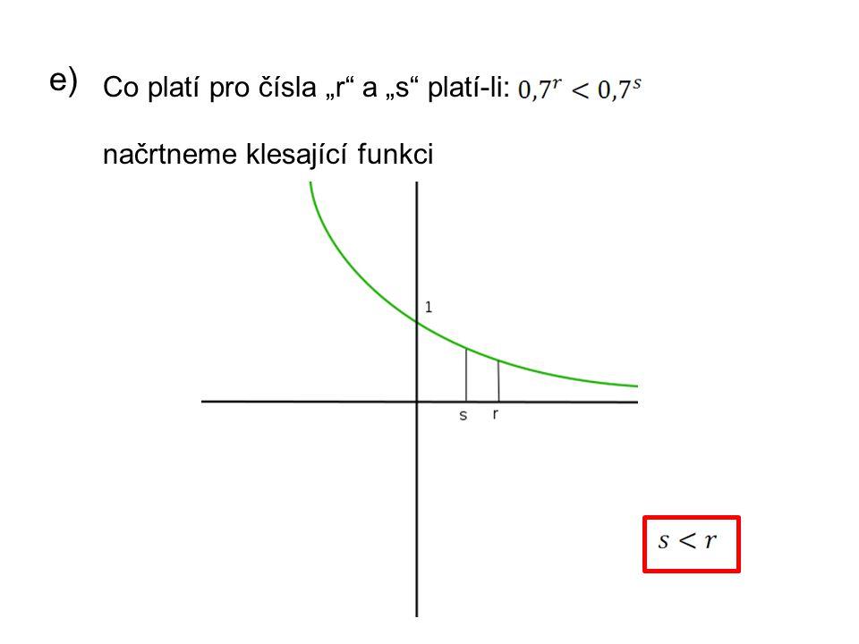 """e) Co platí pro čísla """"r a """"s platí-li: načrtneme klesající funkci"""