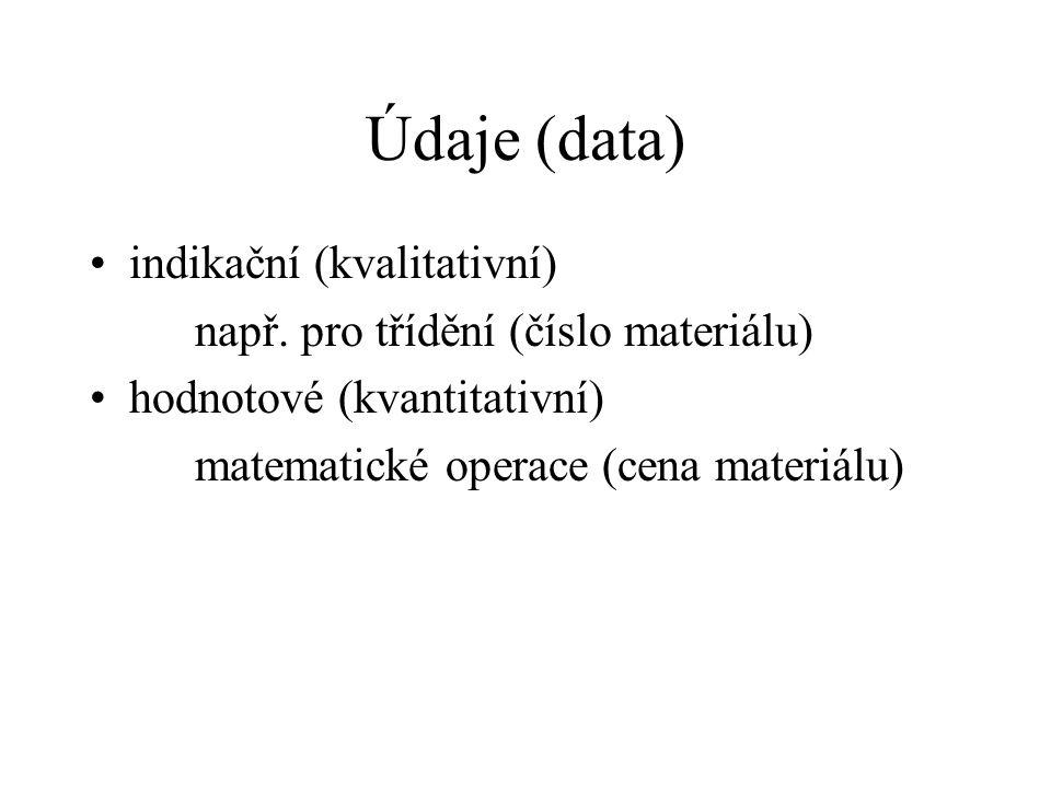 Údaje (data) indikační (kvalitativní) např.