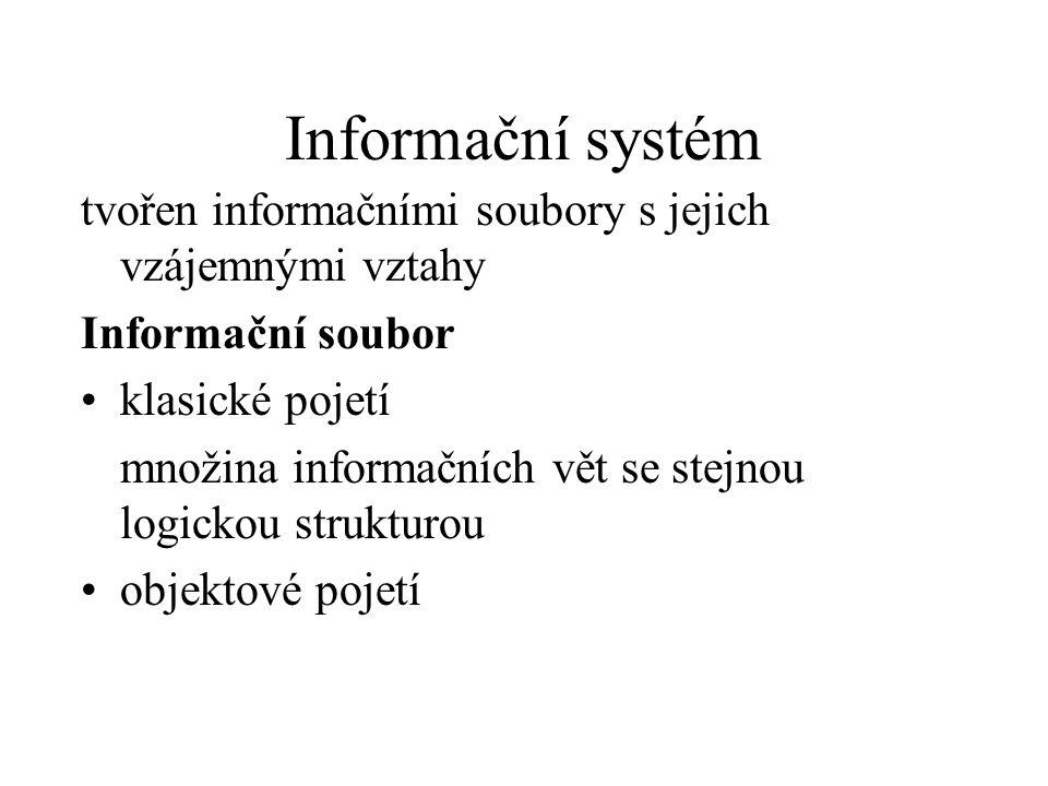 Informační systém tvořen informačními soubory s jejich vzájemnými vztahy Informační soubor klasické pojetí množina informačních vět se stejnou logickou strukturou objektové pojetí
