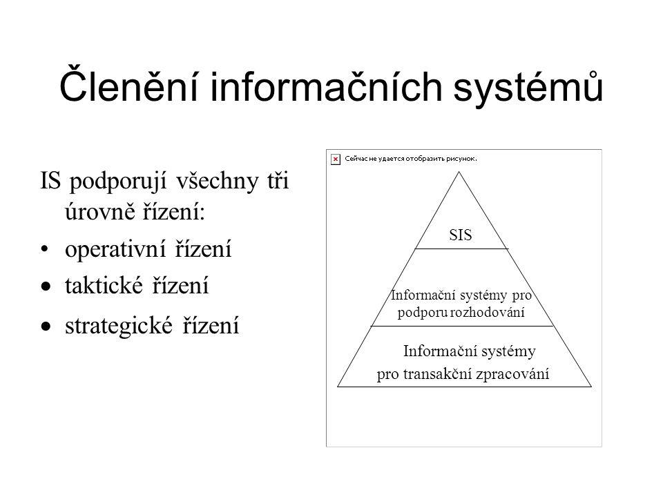 Členění informačních systémů IS podporují všechny tři úrovně řízení: operativní řízení  taktické řízení  strategické řízení Informační systémy pro podporu rozhodování Informační systémy pro transakční zpracování SIS