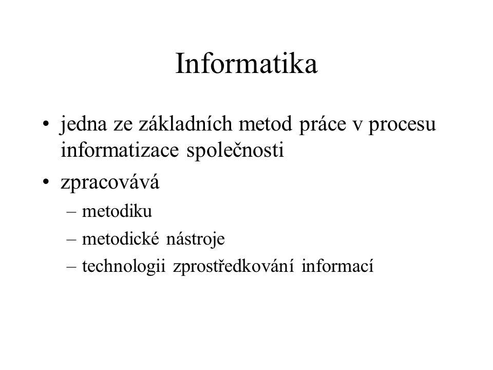Informatika jedna ze základních metod práce v procesu informatizace společnosti zpracovává –metodiku –metodické nástroje –technologii zprostředkování informací