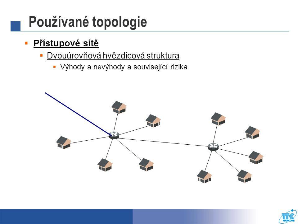 Používané topologie  Přístupové sítě  Dvouúrovňová hvězdicová struktura  Výhody a nevýhody a související rizika