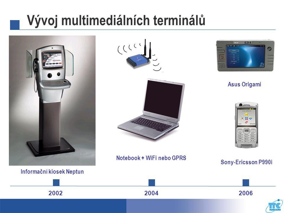 Vývoj multimediálních terminálů Informační kiosek Neptun Sony-Ericsson P990i Asus Origami Notebook + WiFi nebo GPRS 200220042006