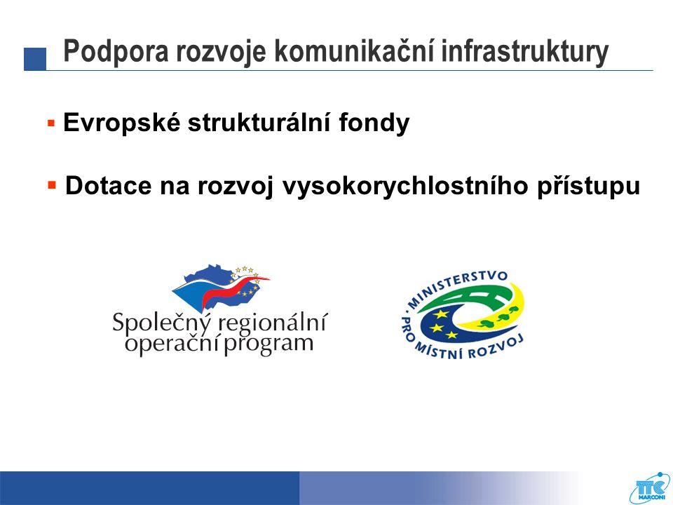  Evropské strukturální fondy  Dotace na rozvoj vysokorychlostního přístupu Podpora rozvoje komunikační infrastruktury
