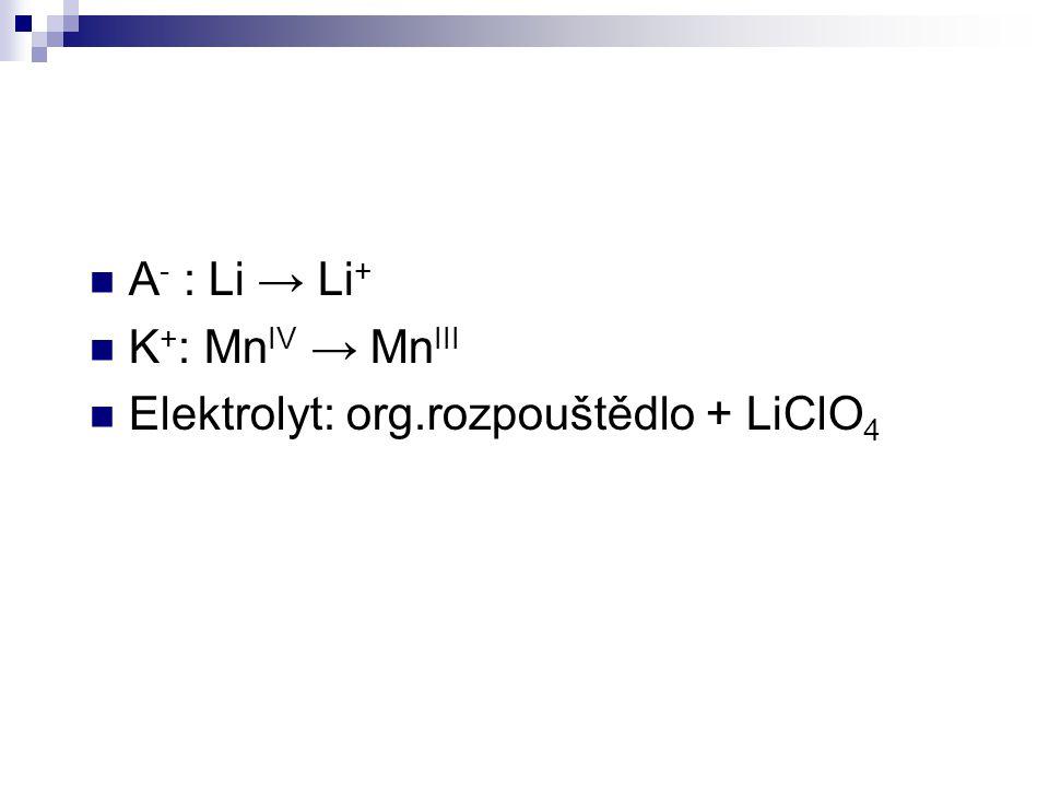 A - : Li → Li + K + : Mn IV → Mn III Elektrolyt: org.rozpouštědlo + LiClO 4