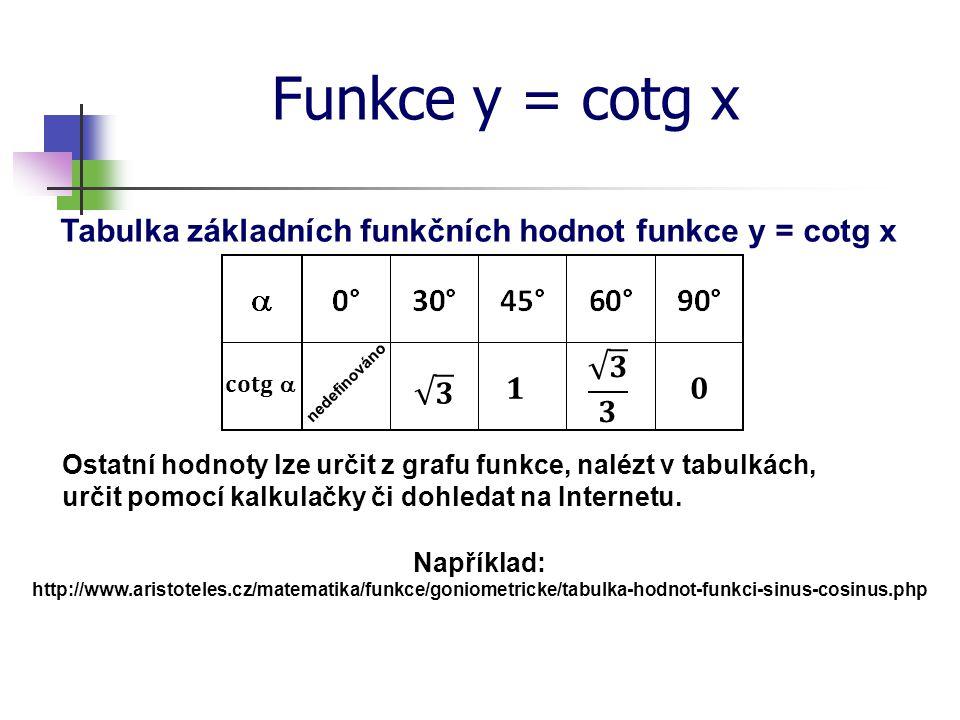 Funkce y = cotg x Tabulka základních funkčních hodnot funkce y = cotg x Ostatní hodnoty lze určit z grafu funkce, nalézt v tabulkách, určit pomocí kalkulačky či dohledat na Internetu.