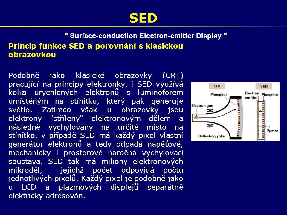 SED Surface-conduction Electron-emitter Display Princip funkce SED a porovnání s klasickou obrazovkou Podobně jako klasické obrazovky (CRT) pracující na principy elektronky, i SED využívá kolizi urychlených elektronů s luminoforem umístěným na stínítku, který pak generuje světlo.