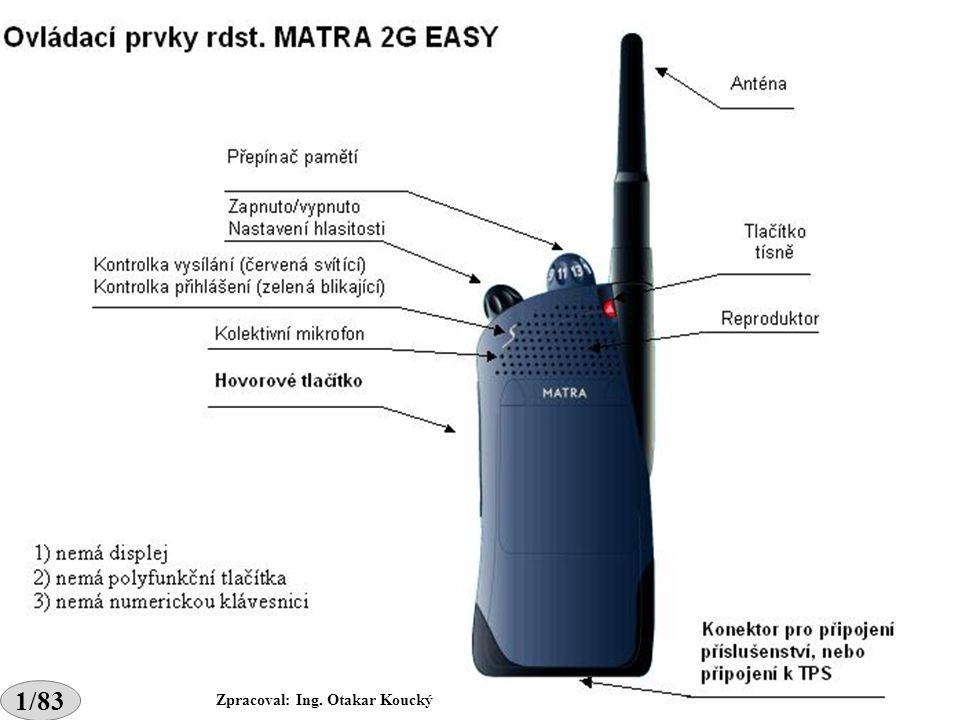 Zpracoval: Ing. Otakar Koucký G2 EASY + 1/82 Kontrolka vysílání (svítí červeně nepřerušovaně) Kontrolka registrace (svítí zeleně přerušovaně) Hovorové