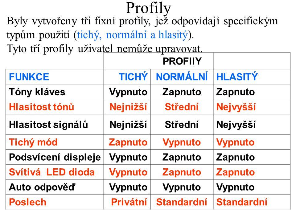 Radiostanice si samostatně kontroluje stav napětí akumulátoru (kapacita 1,8 Ah, U-7,2 V, Li – Ion) Indikace stavu napětí baterie v procentech (%) Témě