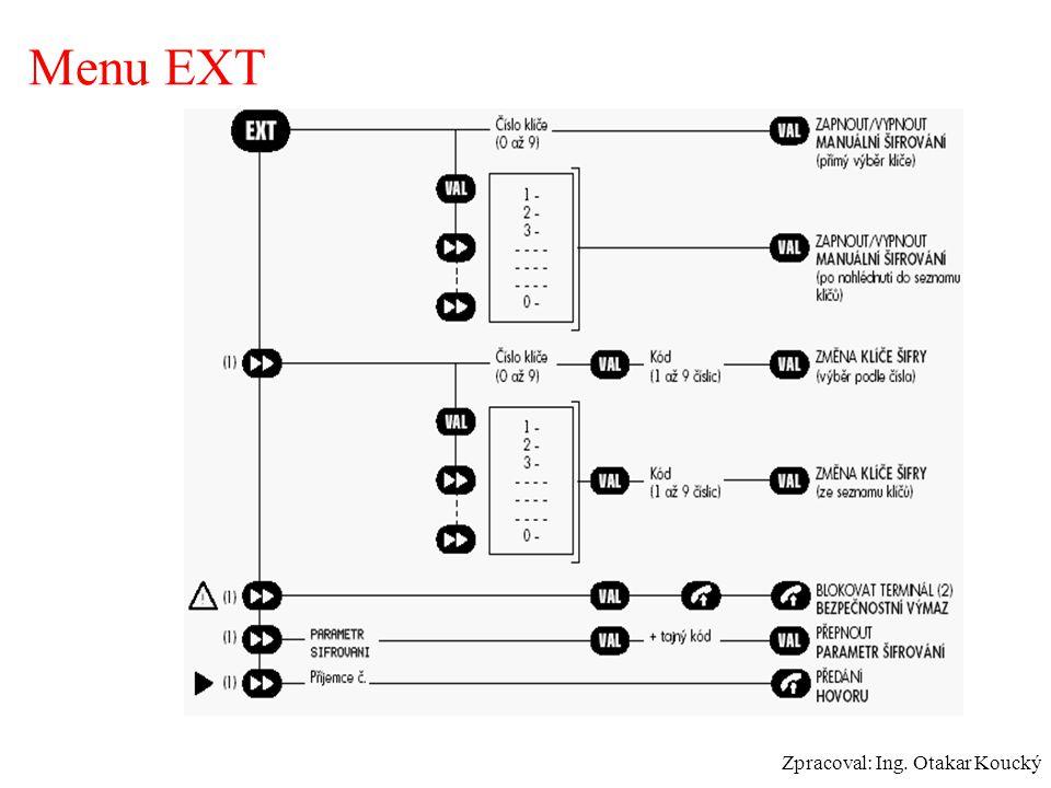 Radiostanice si samostatně kontroluje stav napětí akumulátoru (kapacita 1,8 Ah, U-7,2 V, Li – Ion) Indikace stavu napětí baterie v procentech (%) Téměř vybitá 40 – 20% 60 – 40% 80 – 60% 100 – 80%
