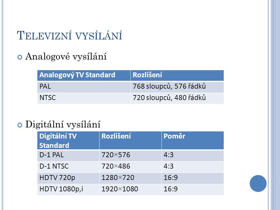 T ELEVIZNÍ VYSÍLÁNÍ Analogové vysílání Digitální vysílání Analogový TV StandardRozlišení PAL768 sloupců, 576 řádků NTSC720 sloupců, 480 řádků Digitální TV Standard RozlišeníPoměr D-1 PAL720×5764:3 D-1 NTSC720×4864:3 HDTV 720p1280×72016:9 HDTV 1080p,i1920×108016:9