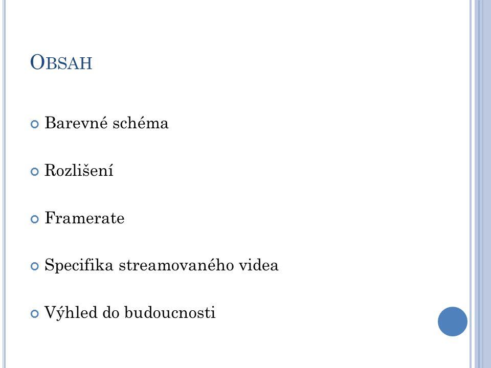 O BSAH Barevné schéma Rozlišení Framerate Specifika streamovaného videa Výhled do budoucnosti