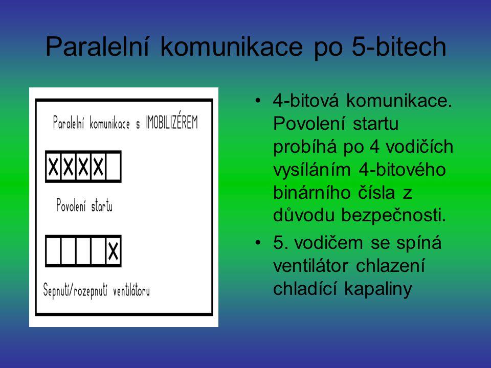 Paralelní komunikace po 5-bitech 4-bitová komunikace.