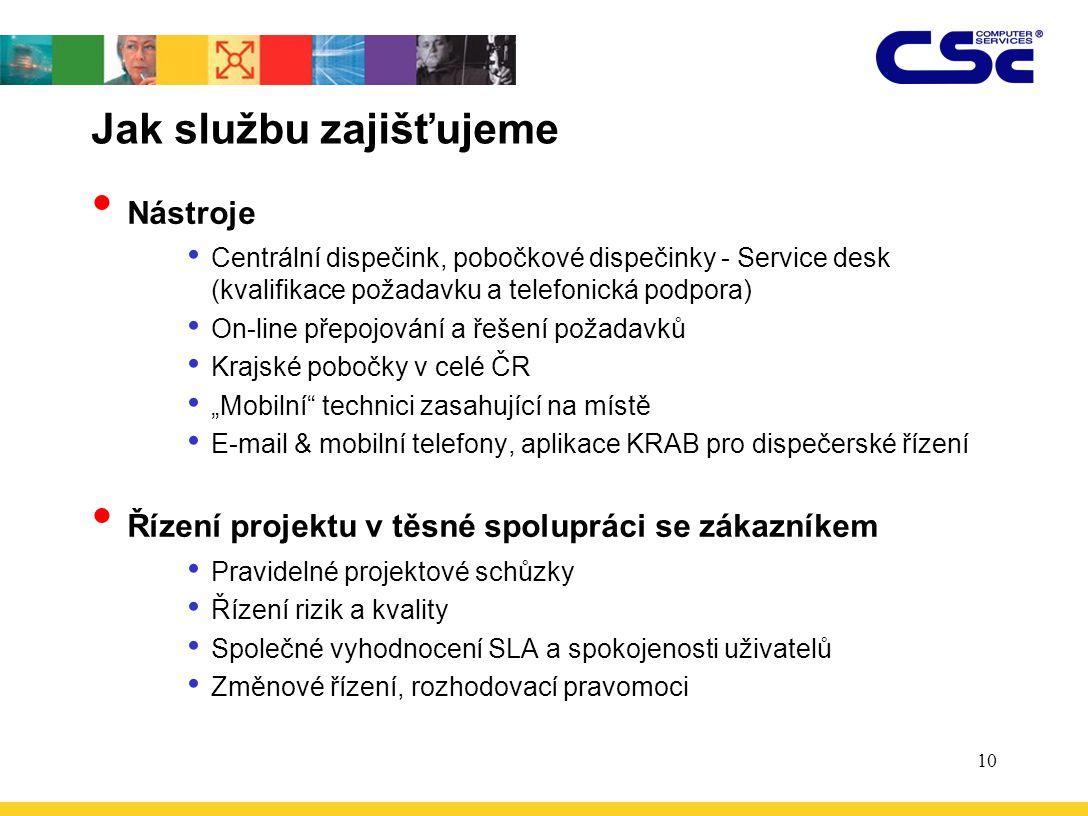 10 Jak službu zajišťujeme Nástroje Centrální dispečink, pobočkové dispečinky - Service desk (kvalifikace požadavku a telefonická podpora) On-line přep