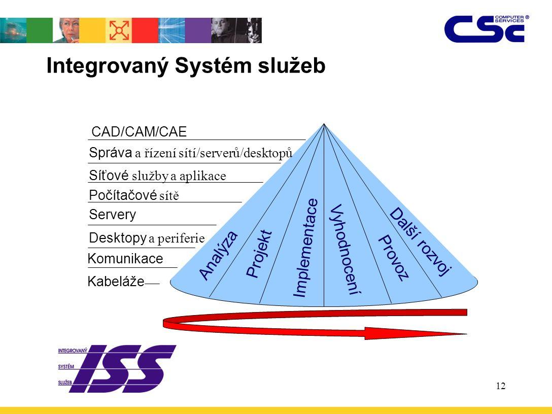 12 Integrovaný Systém služeb Analýza Projekt Implementace Provoz Vyhodnocení Další rozvoj CAD/CAM/CAE Kabeláže Komunikace Počítačové sítě Desktopy a p
