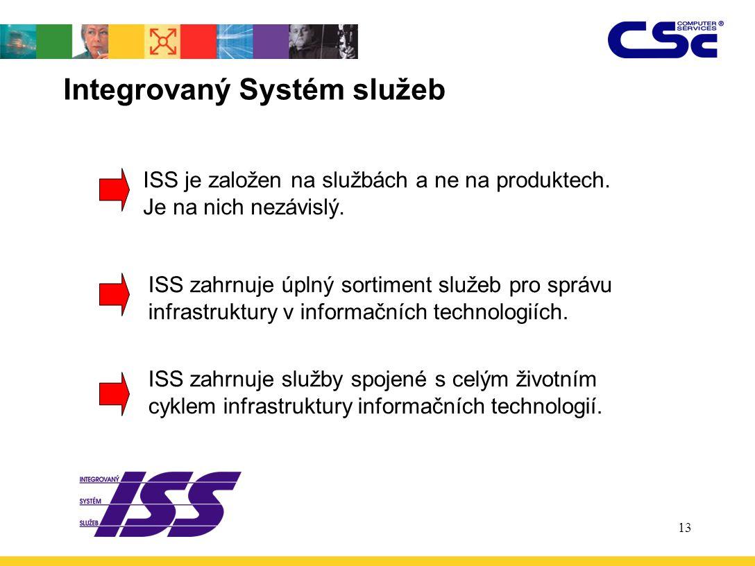 13 Integrovaný Systém služeb ISS je založen na službách a ne na produktech. Je na nich nezávislý. ISS zahrnuje služby spojené s celým životním cyklem