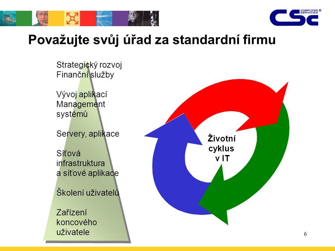 6 Považujte svůj úřad za standardní firmu Strategický rozvoj Finanční služby Vývoj aplikací Management systémů Servery, aplikace Síťová infrastruktura