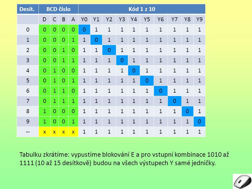 Dekodér BCD pro 7 segmentový displej – pokračování Tabulka dekodéru Je vyplněna tak, aby dekodér pro vstupní čísla v BCD kódu – tedy 0000 až 1001 (0 až 9) rozsvítil příslušné segmenty na displeji (a zobrazil tak příslušné číslice).
