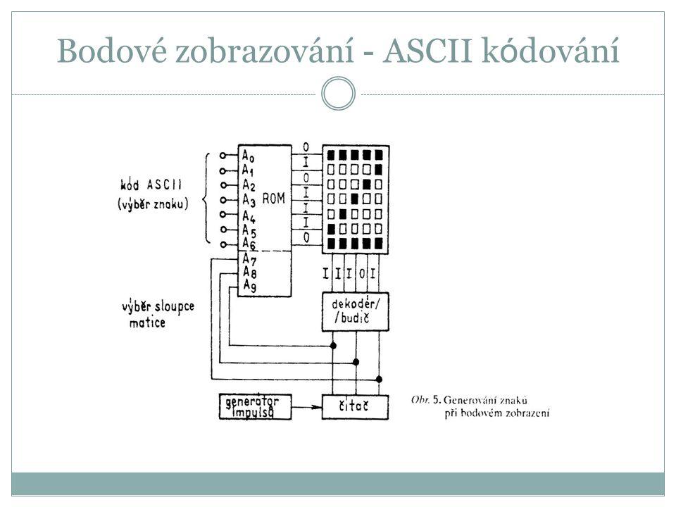 Bodové zobrazování - ASCII k ó dování